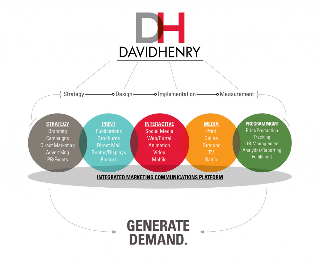 DH_GenerateDemand_Graphic